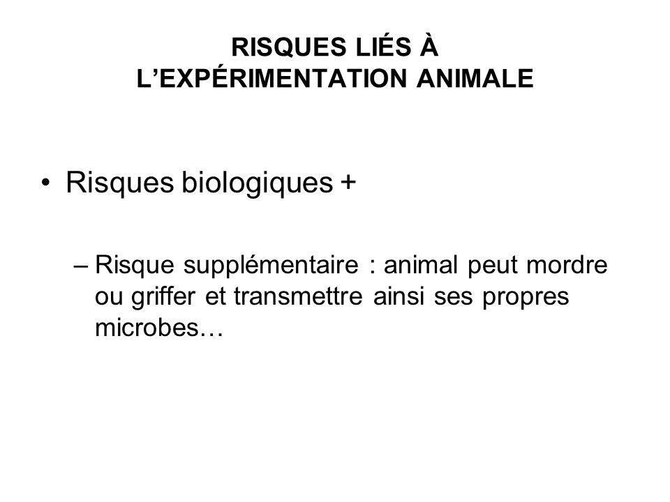 RISQUES LIÉS À L'EXPÉRIMENTATION ANIMALE