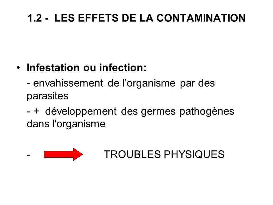 1.2 - LES EFFETS DE LA CONTAMINATION
