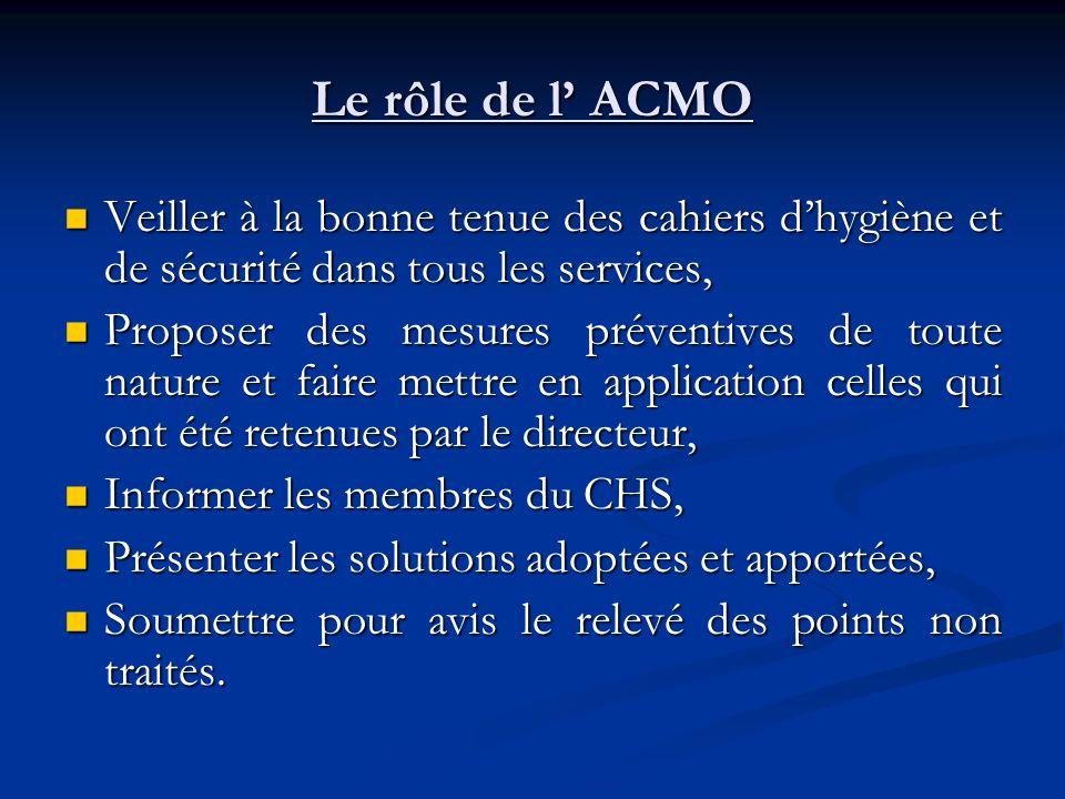 Le rôle de l' ACMO Veiller à la bonne tenue des cahiers d'hygiène et de sécurité dans tous les services,