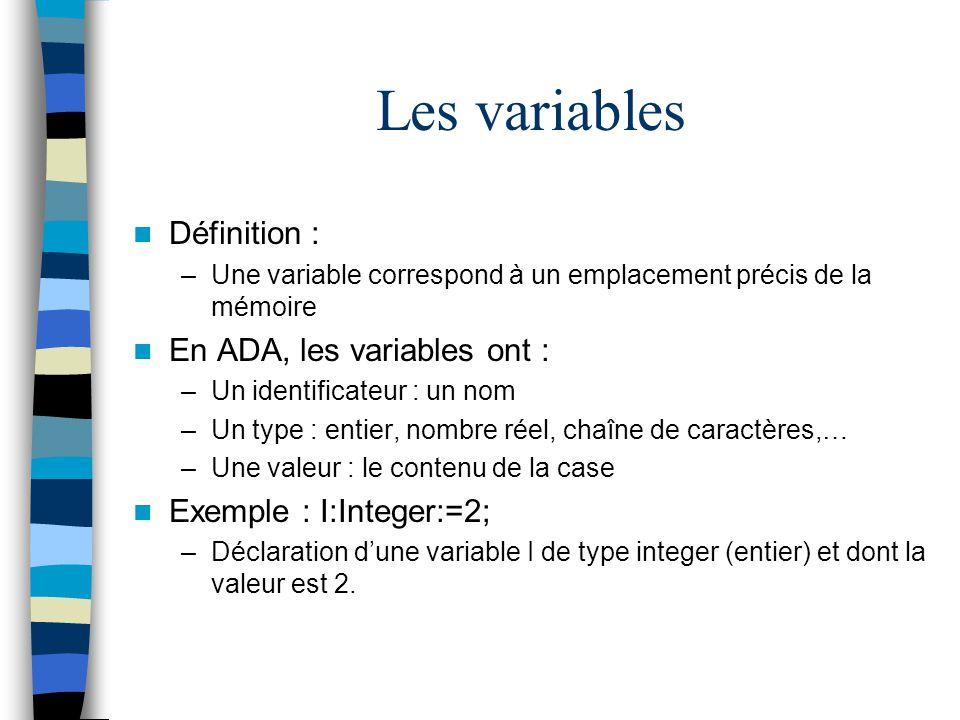 Les variables Définition : En ADA, les variables ont :