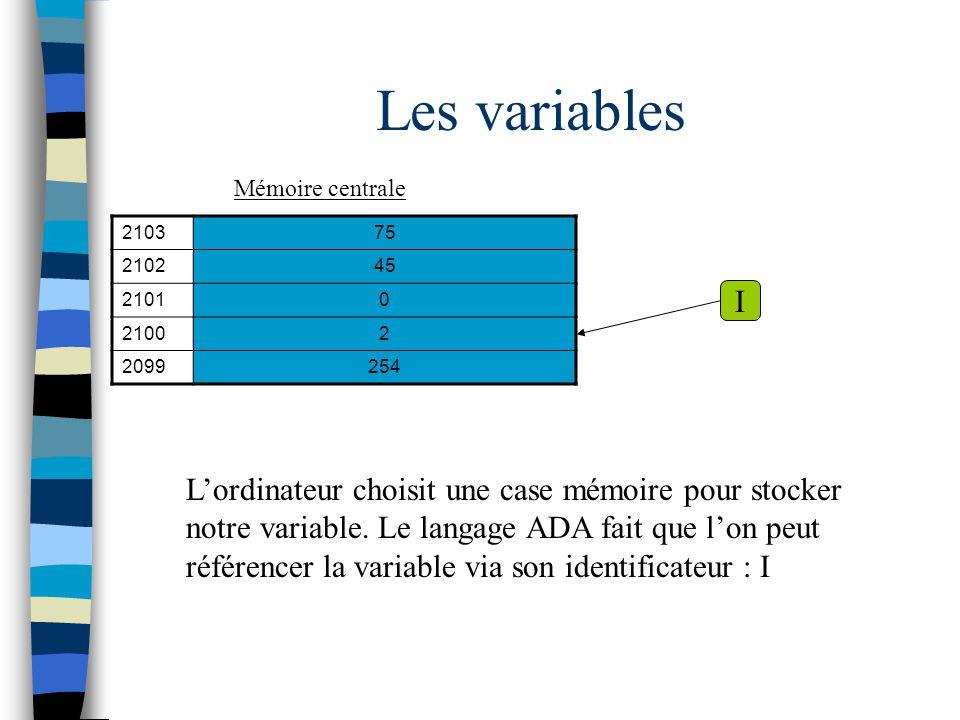 Les variables I L'ordinateur choisit une case mémoire pour stocker