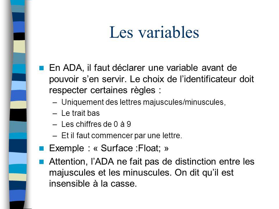 Les variables En ADA, il faut déclarer une variable avant de pouvoir s'en servir. Le choix de l'identificateur doit respecter certaines règles :