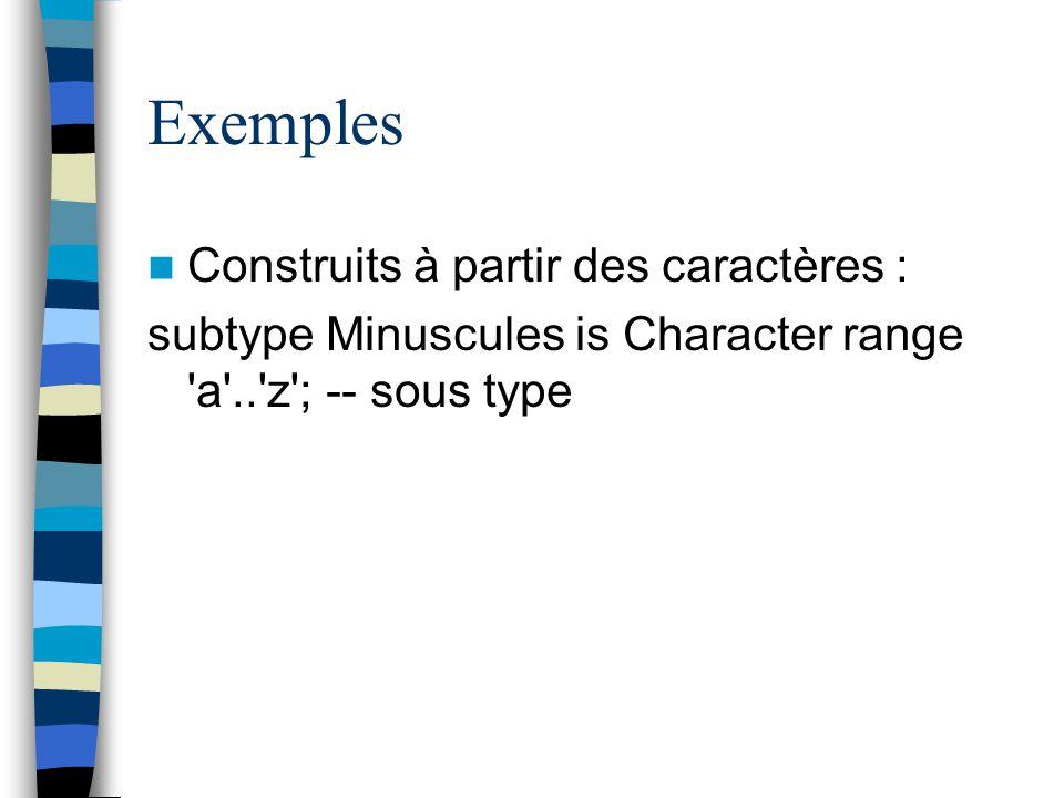 Exemples Construits à partir des caractères :