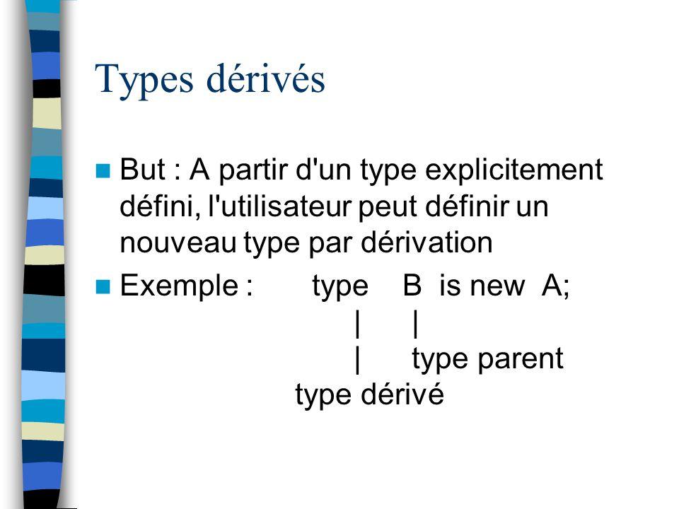Types dérivés But : A partir d un type explicitement défini, l utilisateur peut définir un nouveau type par dérivation.