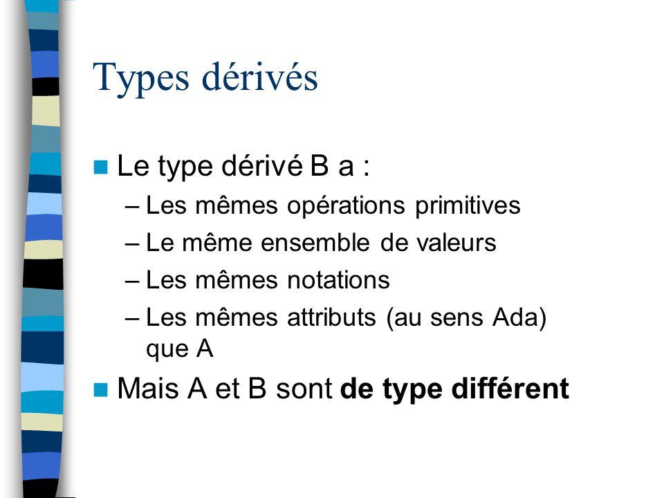 Types dérivés Le type dérivé B a : Mais A et B sont de type différent