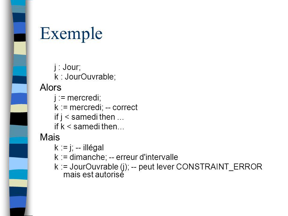 Exemple Alors Mais j : Jour; k : JourOuvrable; j := mercredi;