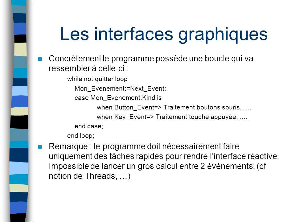 Les interfaces graphiques