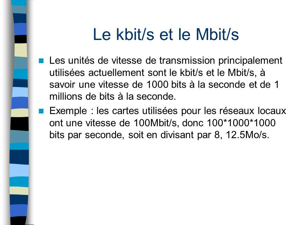 Le kbit/s et le Mbit/s