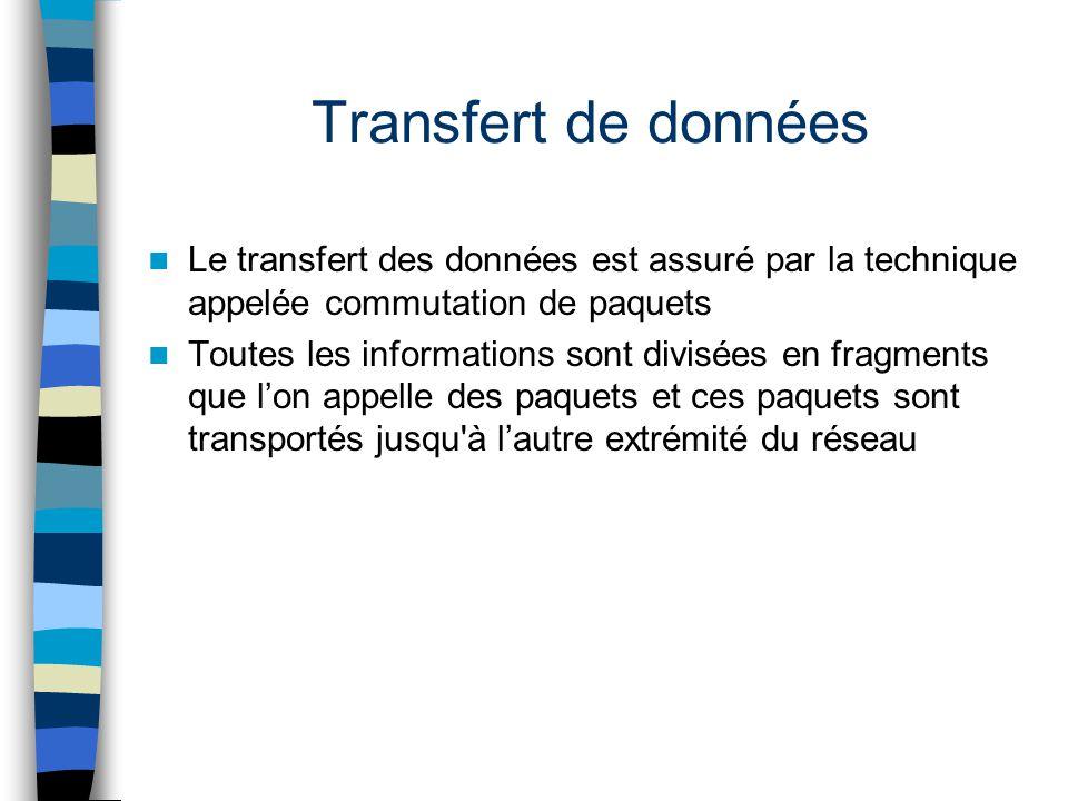 Transfert de données Le transfert des données est assuré par la technique appelée commutation de paquets.