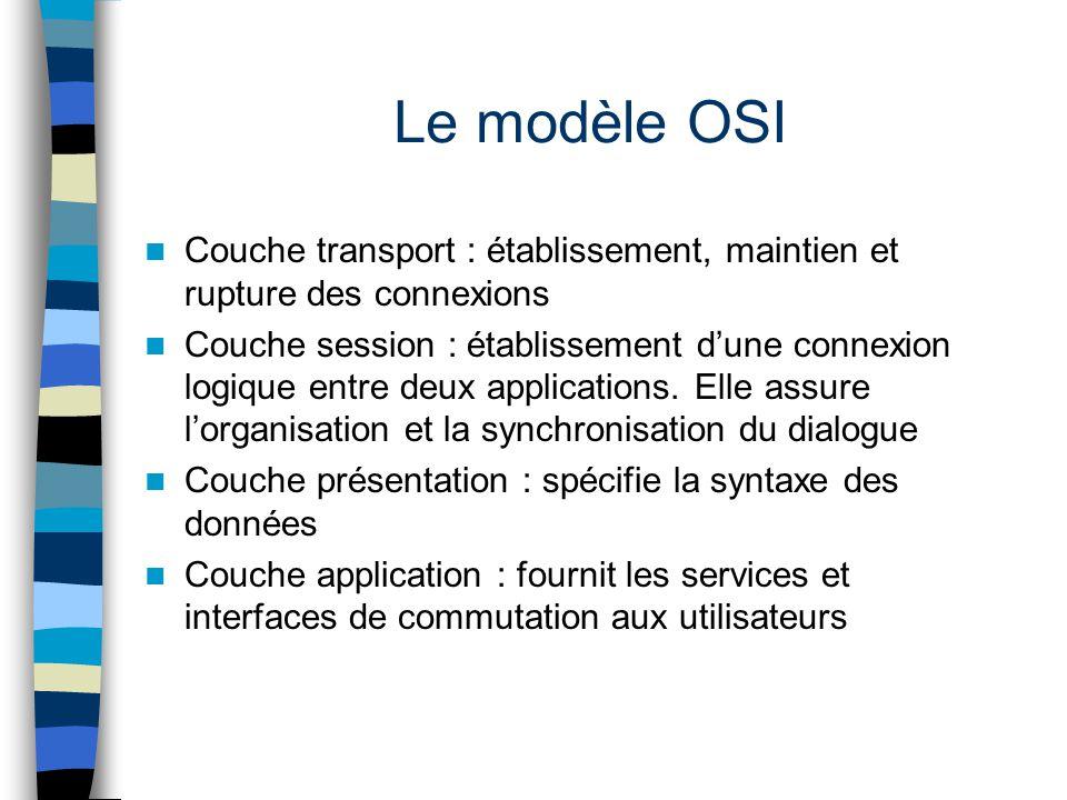 Le modèle OSI Couche transport : établissement, maintien et rupture des connexions.