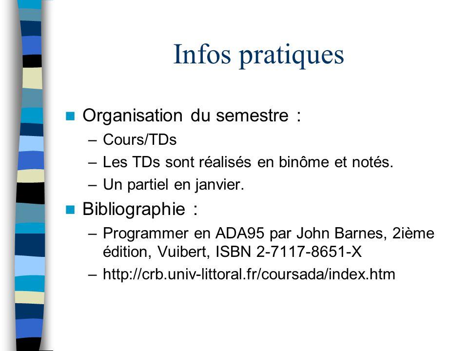 Infos pratiques Organisation du semestre : Bibliographie : Cours/TDs