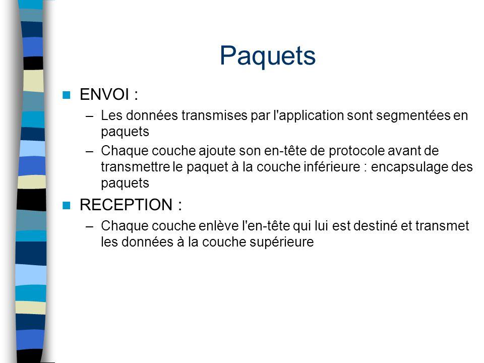 Paquets ENVOI : RECEPTION :