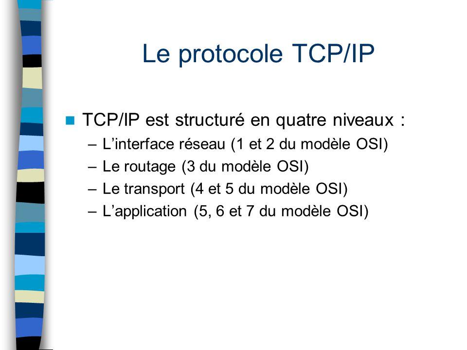 Le protocole TCP/IP TCP/IP est structuré en quatre niveaux :