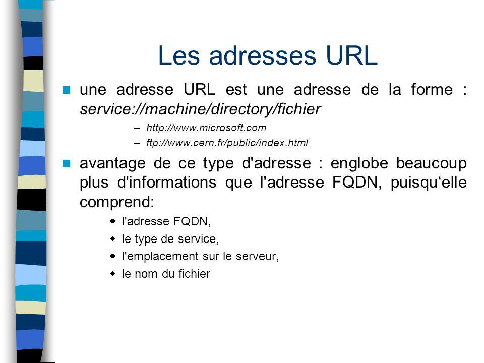 Les adresses URL une adresse URL est une adresse de la forme : service://machine/directory/fichier.