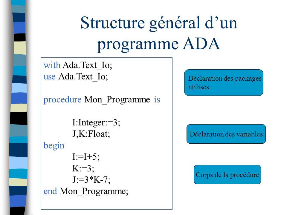 Structure général d'un programme ADA