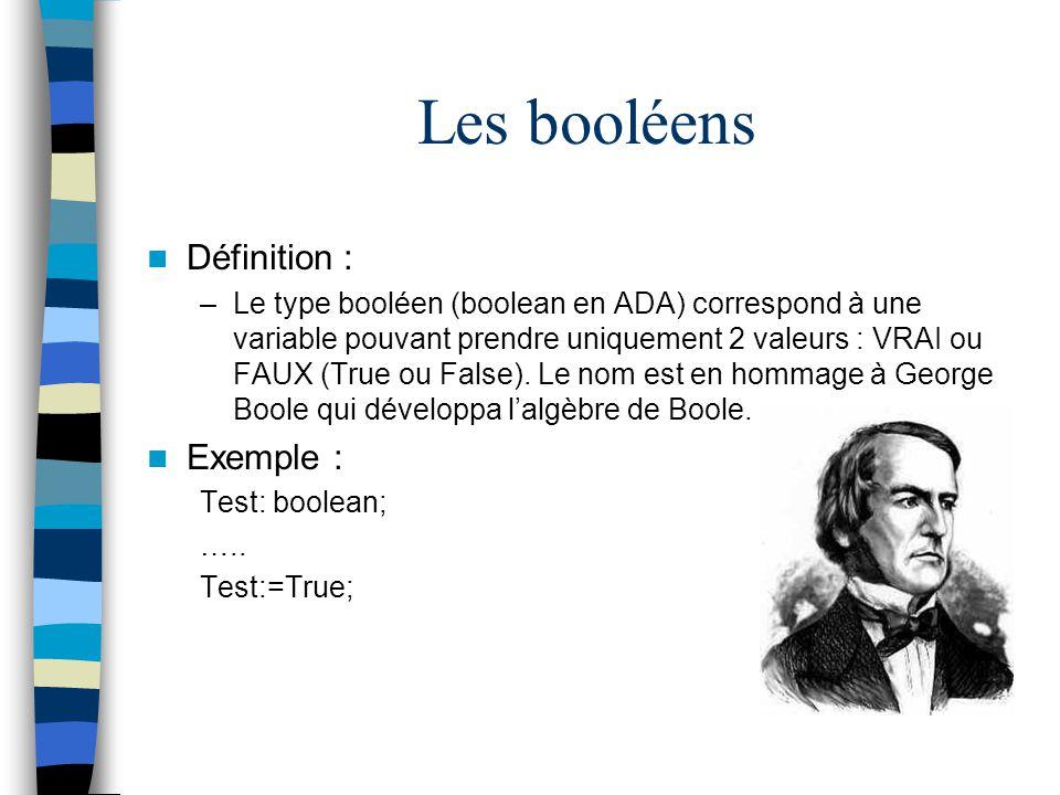 Les booléens Définition : Exemple :