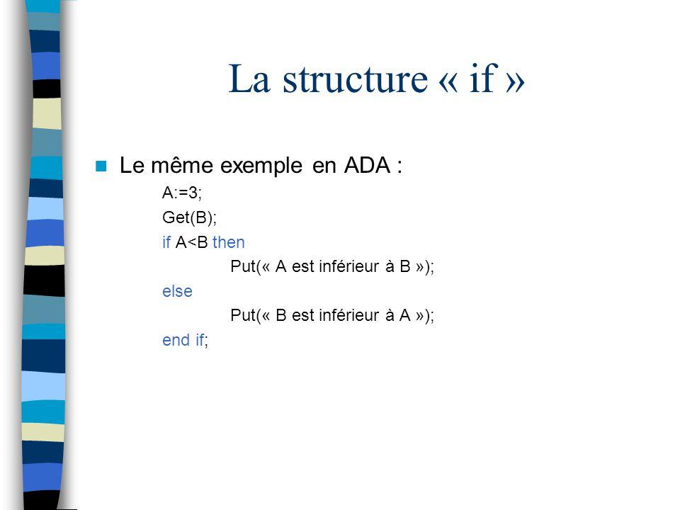 La structure « if » Le même exemple en ADA : A:=3; Get(B);