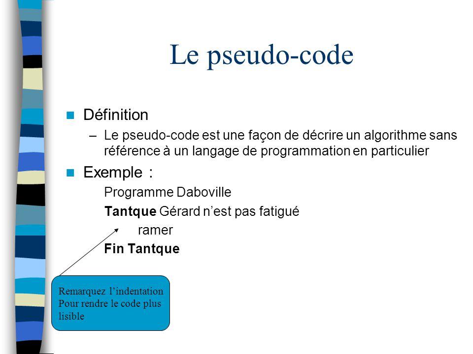 Le pseudo-code Définition Exemple :