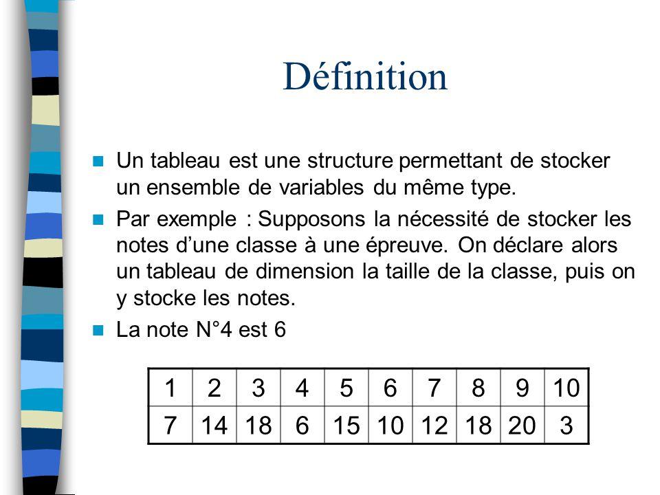 Définition Un tableau est une structure permettant de stocker un ensemble de variables du même type.