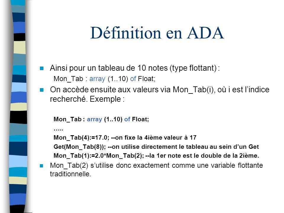 Définition en ADA Ainsi pour un tableau de 10 notes (type flottant) :