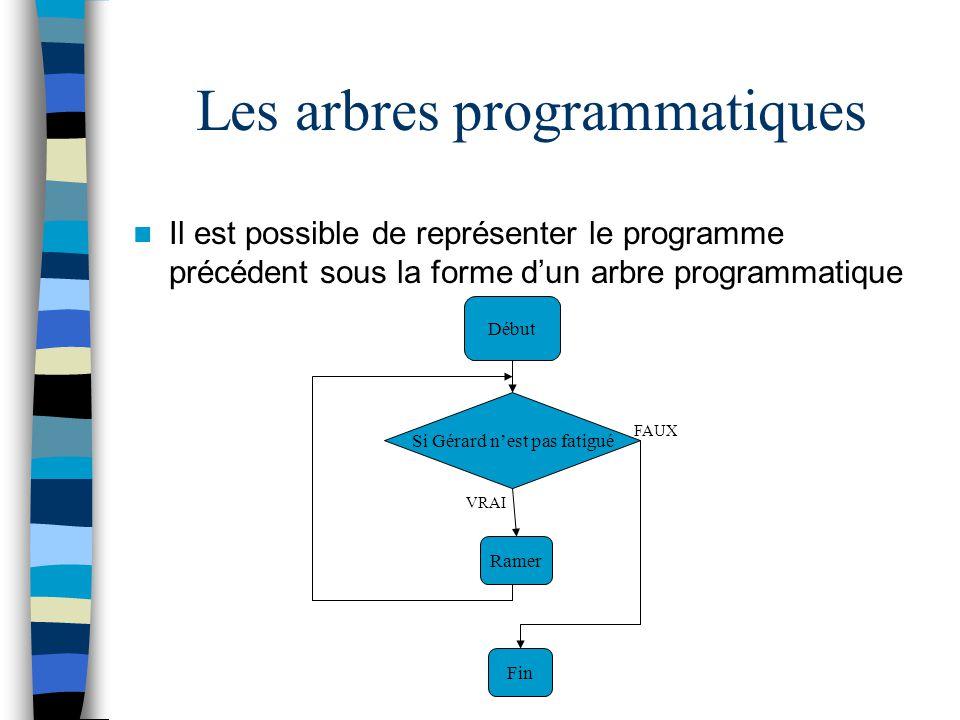 Les arbres programmatiques