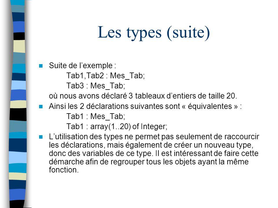 Les types (suite) Suite de l'exemple : Tab1,Tab2 : Mes_Tab;