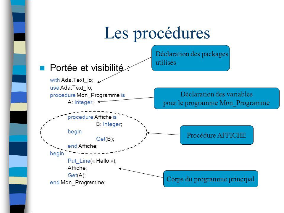 Les procédures Portée et visibilité : with Ada.Text_Io;