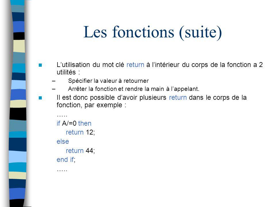 Les fonctions (suite) L'utilisation du mot clé return à l'intérieur du corps de la fonction a 2 utilités :