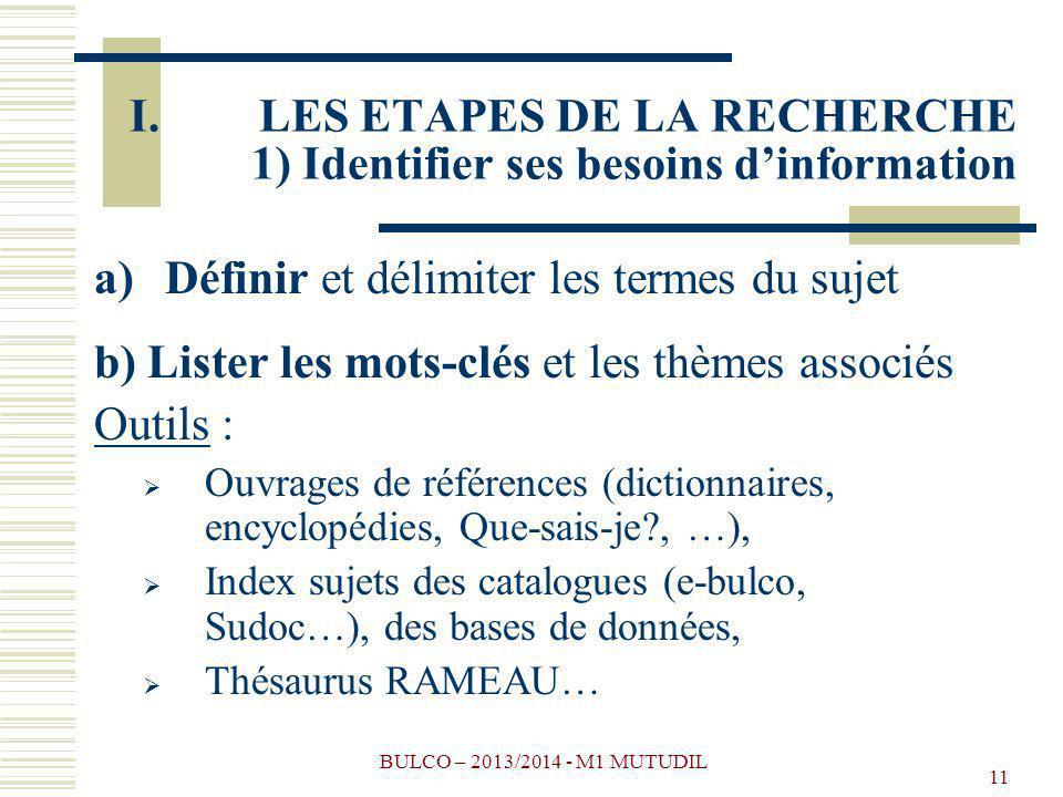 LES ETAPES DE LA RECHERCHE 1) Identifier ses besoins d'information