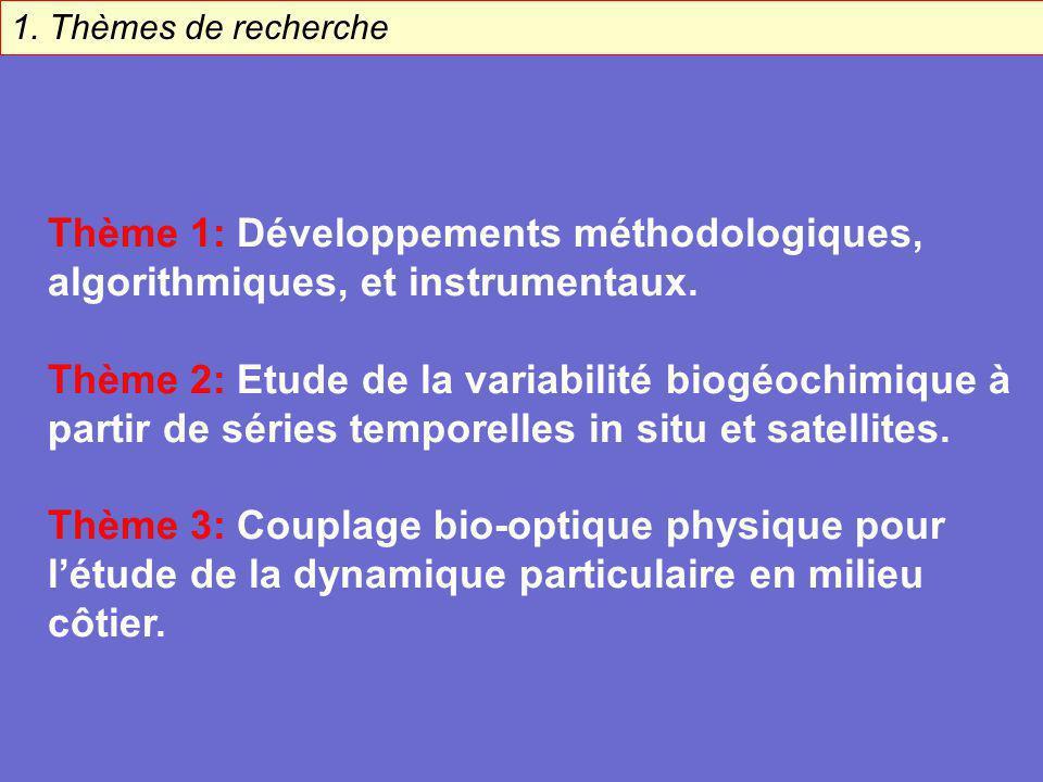 1. Thèmes de recherche Thème 1: Développements méthodologiques, algorithmiques, et instrumentaux.