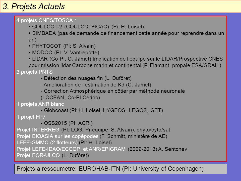 3. Projets Actuels 4 projets CNES/TOSCA : COULCOT-2 (COULCOT+ICAC) (Pi: H. Loisel)