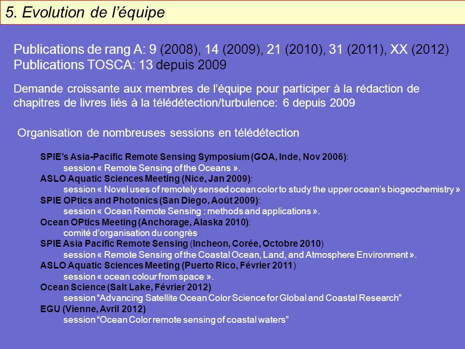 5. Evolution de l'équipe Publications de rang A: 9 (2008), 14 (2009), 21 (2010), 31 (2011), XX (2012)