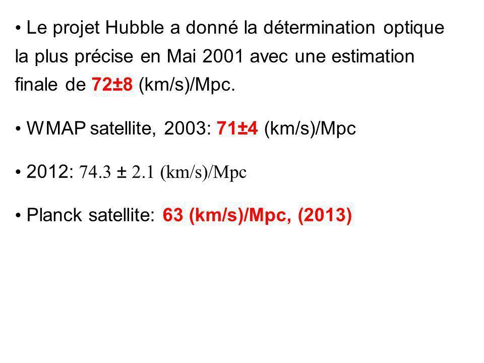 Le projet Hubble a donné la détermination optique la plus précise en Mai 2001 avec une estimation finale de 72±8 (km/s)/Mpc.