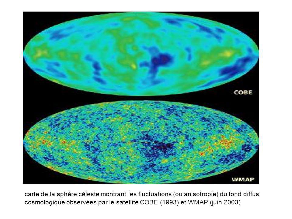 carte de la sphère céleste montrant les fluctuations (ou anisotropie) du fond diffus cosmologique observées par le satellite COBE (1993) et WMAP (juin 2003)