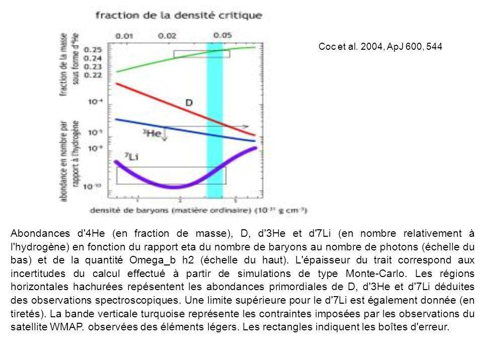 Coc et al. 2004, ApJ 600, 544