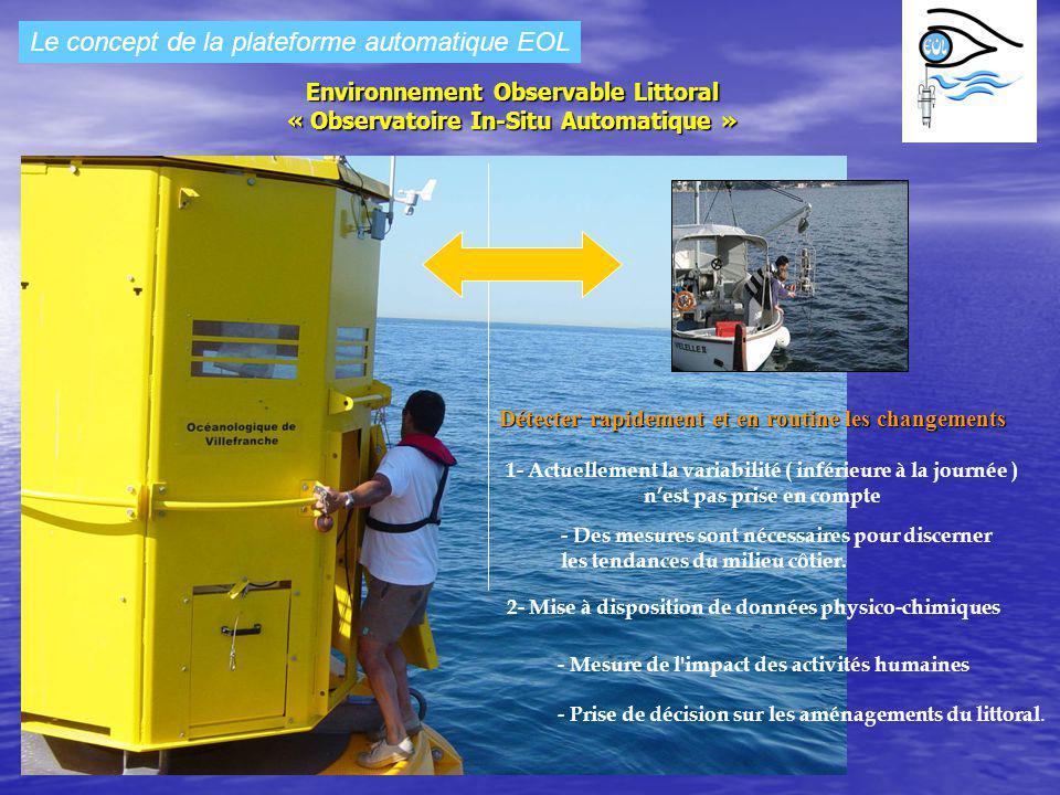 Environnement Observable Littoral « Observatoire In-Situ Automatique »