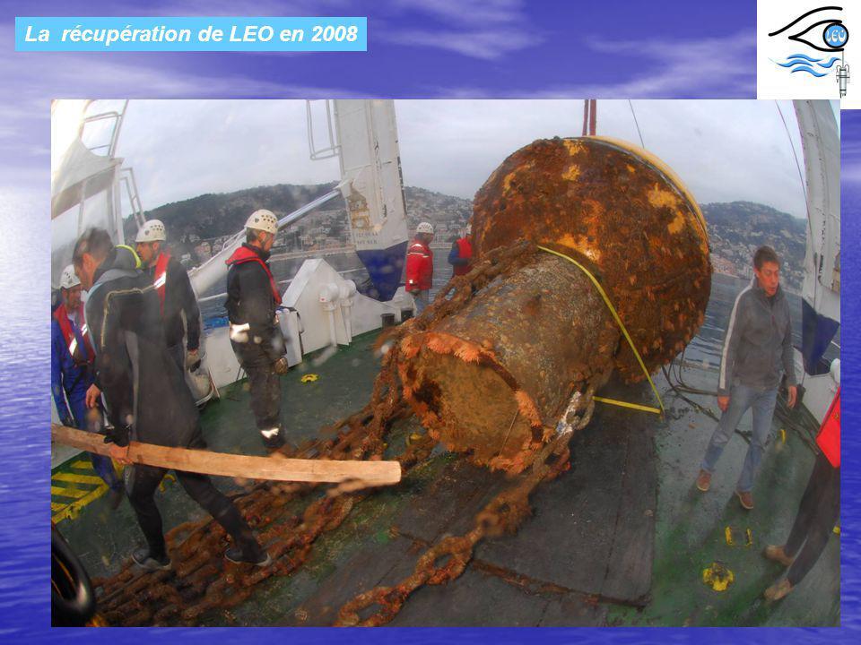 La récupération de LEO en 2008