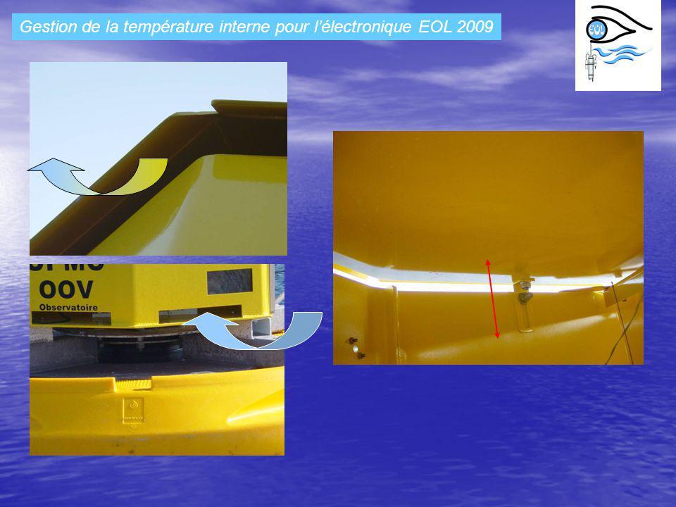 Gestion de la température interne pour l'électronique EOL 2009