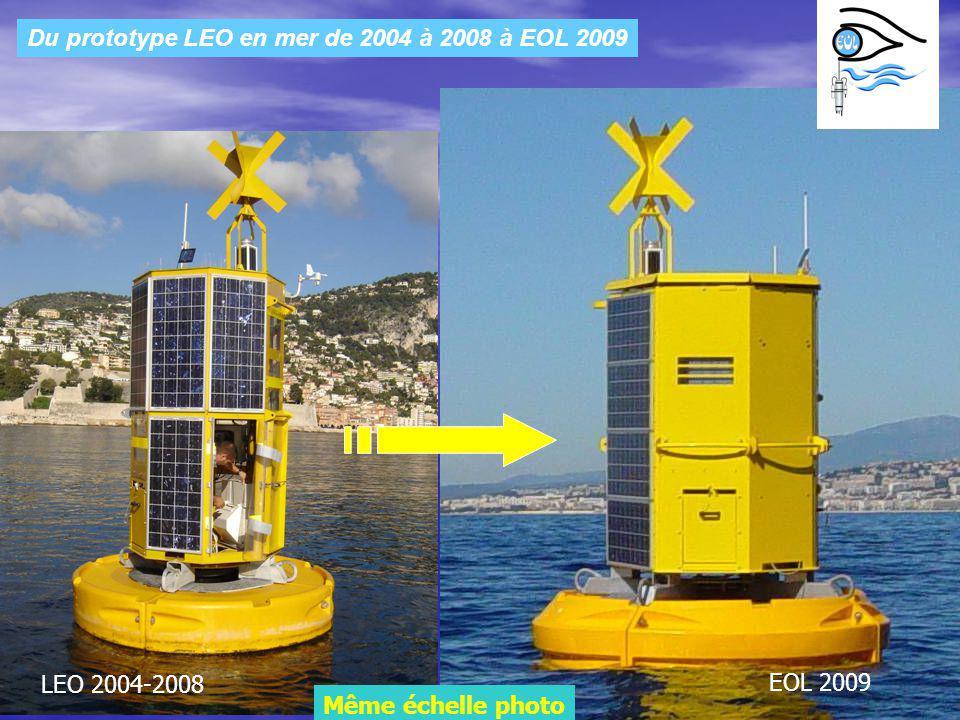 Du prototype LEO en mer de 2004 à 2008 à EOL 2009