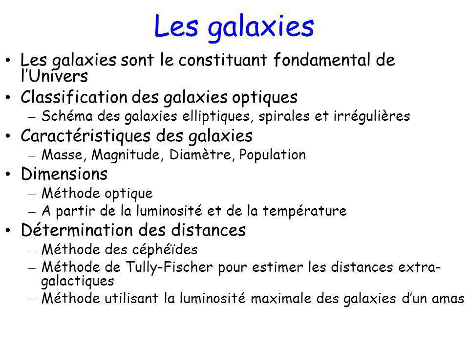 Les galaxies Les galaxies sont le constituant fondamental de l'Univers
