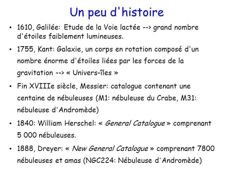 Un peu d histoire 1610, Galilée: Etude de la Voie lactée --> grand nombre d étoiles faiblement lumineuses.