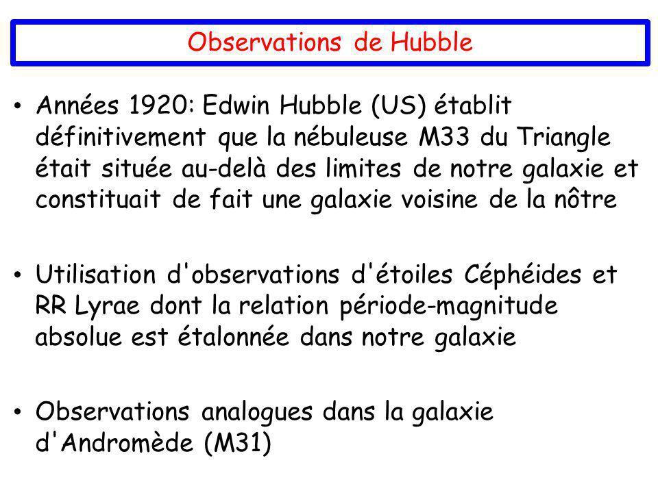 Observations de Hubble