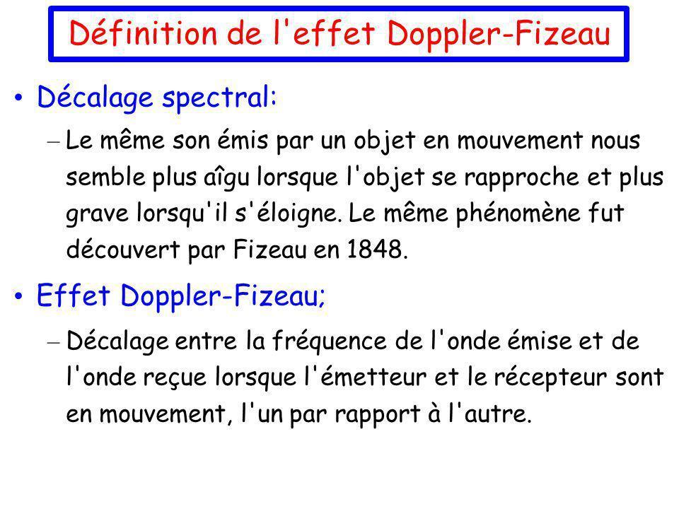 Définition de l effet Doppler-Fizeau