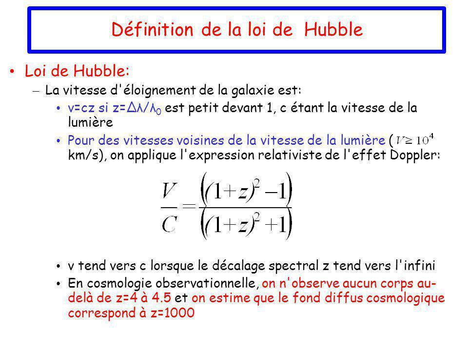 Définition de la loi de Hubble