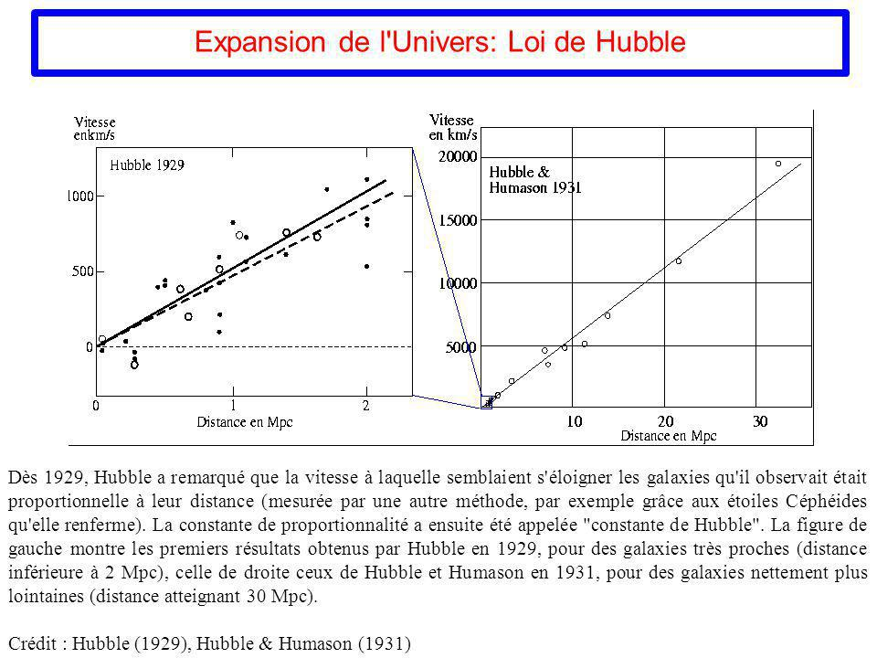 Expansion de l Univers: Loi de Hubble