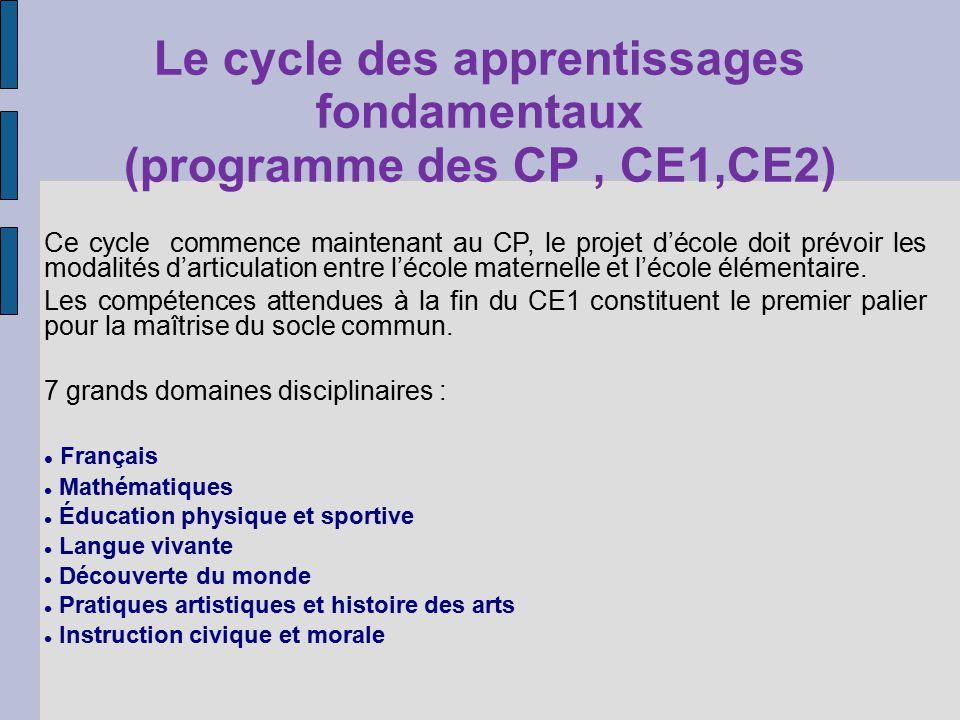 Le cycle des apprentissages fondamentaux (programme des CP , CE1,CE2)