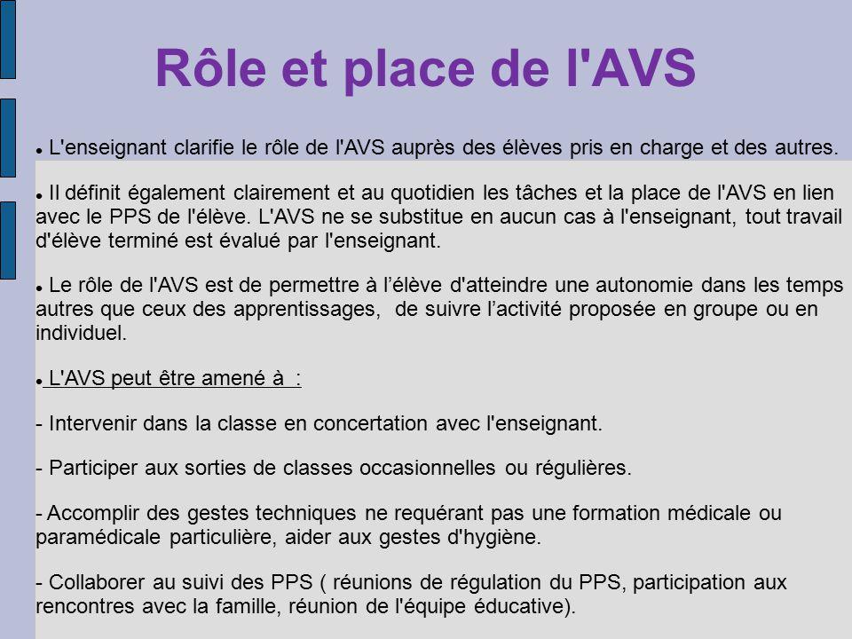 Rôle et place de l AVS L enseignant clarifie le rôle de l AVS auprès des élèves pris en charge et des autres.