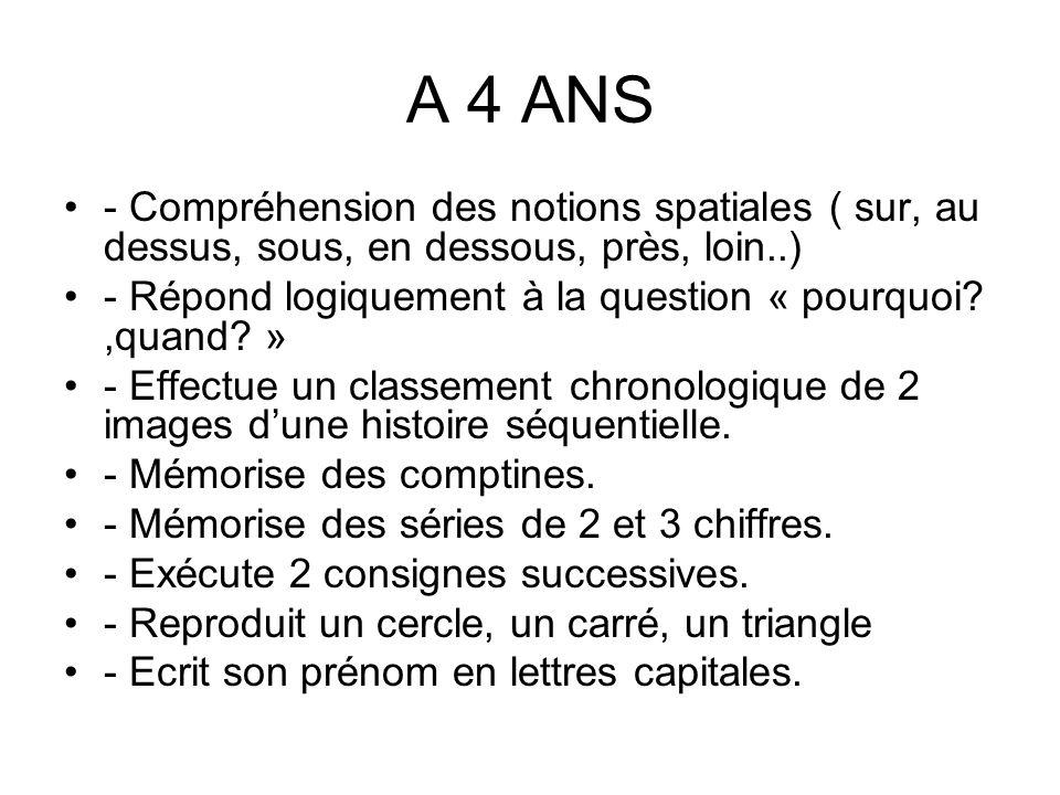 A 4 ANS - Compréhension des notions spatiales ( sur, au dessus, sous, en dessous, près, loin..)