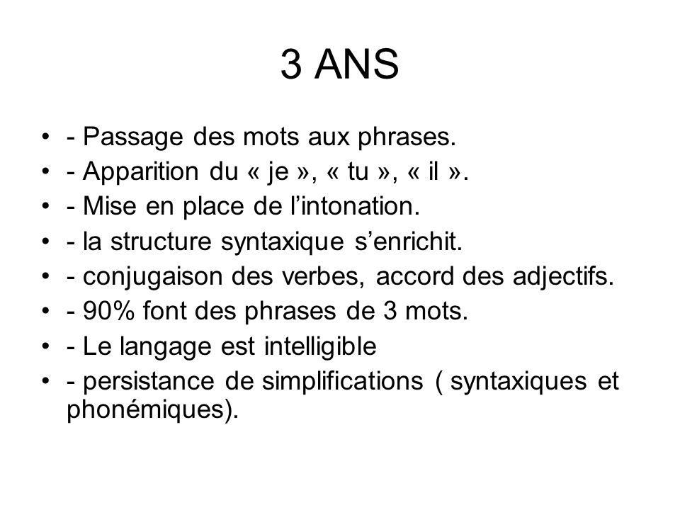 3 ANS - Passage des mots aux phrases.