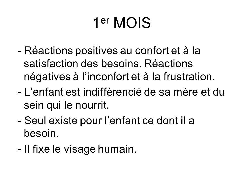1er MOIS - Réactions positives au confort et à la satisfaction des besoins. Réactions négatives à l'inconfort et à la frustration.